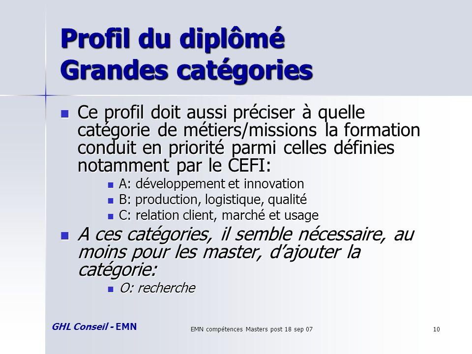 GHL Conseil - EMN EMN compétences Masters post 18 sep 0710 Profil du diplômé Grandes catégories Ce profil doit aussi préciser à quelle catégorie de mé