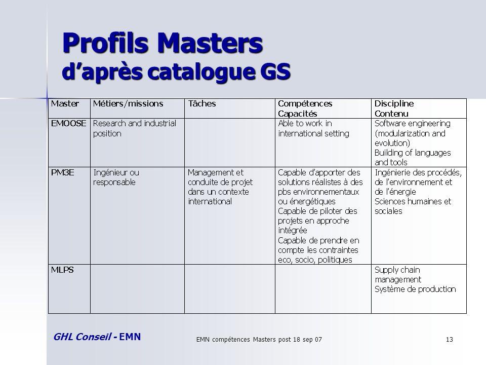GHL Conseil - EMN EMN compétences Masters post 18 sep 0713 Profils Masters daprès catalogue GS