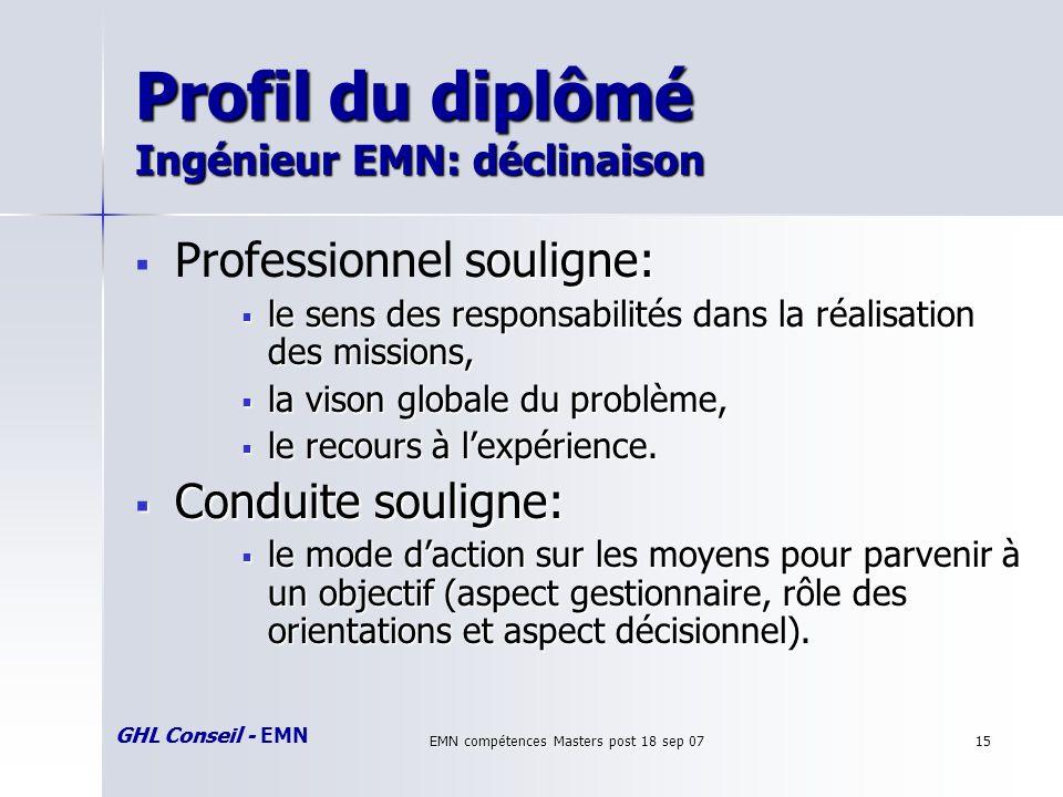 GHL Conseil - EMN EMN compétences Masters post 18 sep 0715 Profil du diplômé Ingénieur EMN: déclinaison ouligne: Professionnel souligne: le sens des r