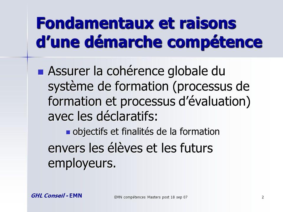 GHL Conseil - EMN EMN compétences Masters post 18 sep 0723 Profils des diplômés Contenu des propositions Une explicitation du profil selon les colonnes du tableau de la diapositive 13.