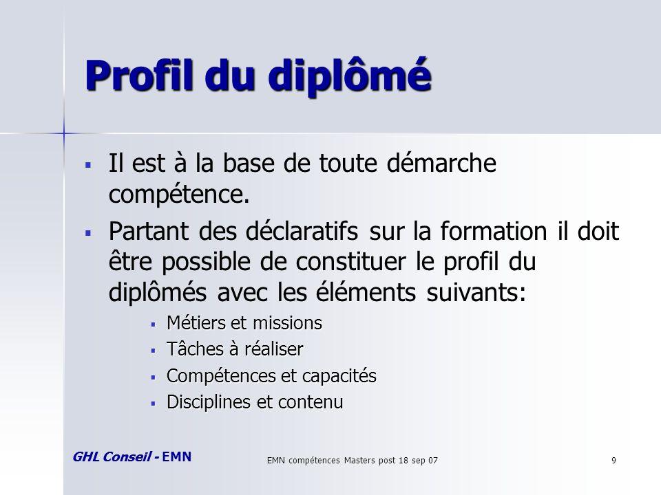 GHL Conseil - EMN EMN compétences Masters post 18 sep 079 Profil du diplômé Il est à la base de toute démarche compétence. Partant des déclaratifs sur