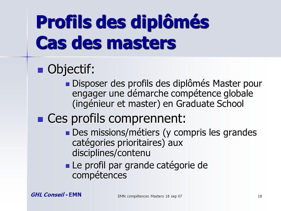 GHL Conseil - EMN EMN compétences Masters 18 sep 0718 Profils des diplômés Cas des masters Objectif: Objectif: Disposer des profils des diplômés Master pour engager une démarche compétence globale (ingénieur et master) en Graduate School Disposer des profils des diplômés Master pour engager une démarche compétence globale (ingénieur et master) en Graduate School Ces profils comprennent: Ces profils comprennent: Des missions/métiers (y compris les grandes catégories prioritaires) aux disciplines/contenu Des missions/métiers (y compris les grandes catégories prioritaires) aux disciplines/contenu Le profil par grande catégorie de compétences Le profil par grande catégorie de compétences