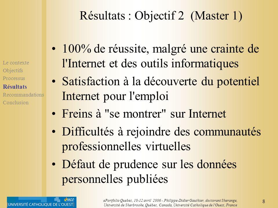 7 ePortfolio Quebec, 10-12 avril 2006 - Philippe-Didier Gauthier, doctorant Sherange, Université de Sherbrooke, Québec, Canada, Université Catholique