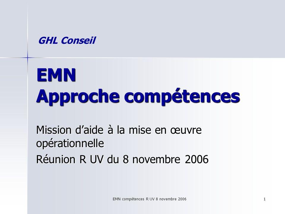 EMN compétences R UV 8 novembre 2006 1 EMN Approche compétences Mission daide à la mise en œuvre opérationnelle Réunion R UV du 8 novembre 2006 GHL Co