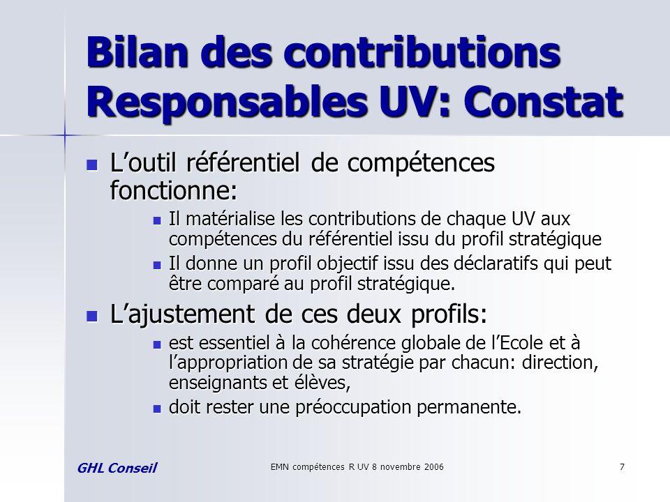 EMN compétences R UV 8 novembre 20067 Bilan des contributions Responsables UV: Constat Loutil référentiel de compétences fonctionne: Loutil référentie