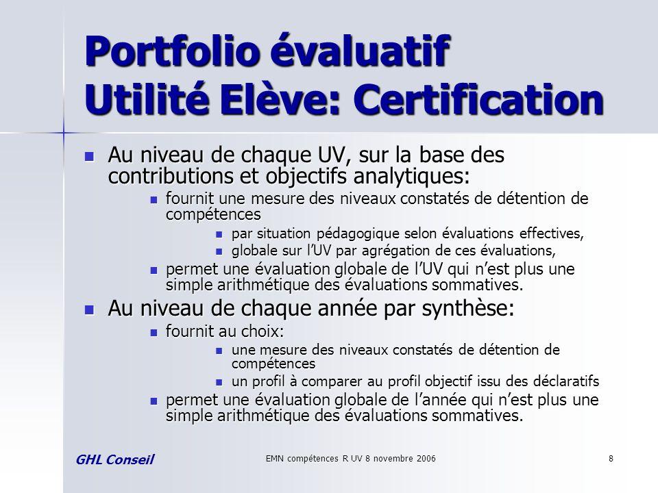 EMN compétences R UV 8 novembre 20068 Portfolio évaluatif Utilité Elève: Certification Au niveau de chaque UV, sur la base des contributions et object