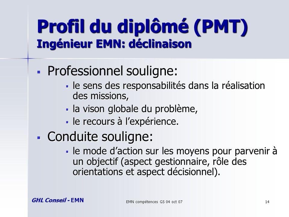 GHL Conseil - EMN EMN compétences GS 04 oct 0714 Profil du diplômé (PMT) Ingénieur EMN: déclinaison ouligne: Professionnel souligne: le sens des responsabilités dans la réalisation des missions, le sens des responsabilités dans la réalisation des missions, la vison globale du problème, la vison globale du problème, le recours à lexpérience.