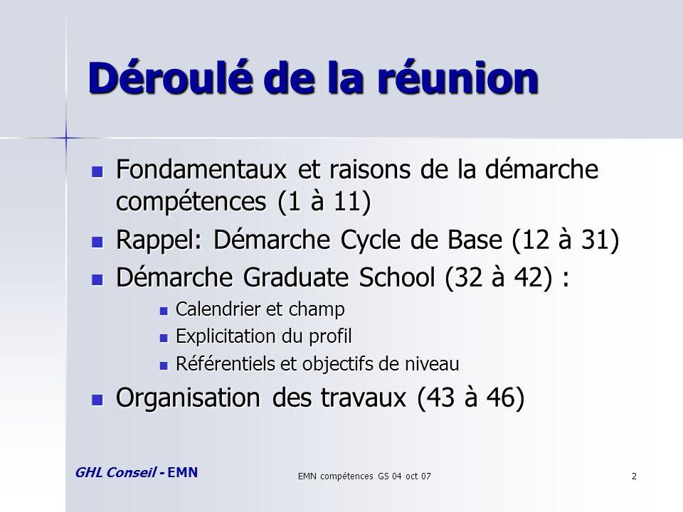 GHL Conseil - EMN EMN compétences GS 04 oct 072 Déroulé de la réunion Fondamentaux et raisons de la démarche compétences (1 à 11) Fondamentaux et raisons de la démarche compétences (1 à 11) Rappel: Démarche Cycle de Base (12 à 31) Rappel: Démarche Cycle de Base (12 à 31) Démarche Graduate School (32 à 42) : Démarche Graduate School (32 à 42) : Calendrier et champ Calendrier et champ Explicitation du profil Explicitation du profil Référentiels et objectifs de niveau Référentiels et objectifs de niveau Organisation des travaux (43 à 46) Organisation des travaux (43 à 46)