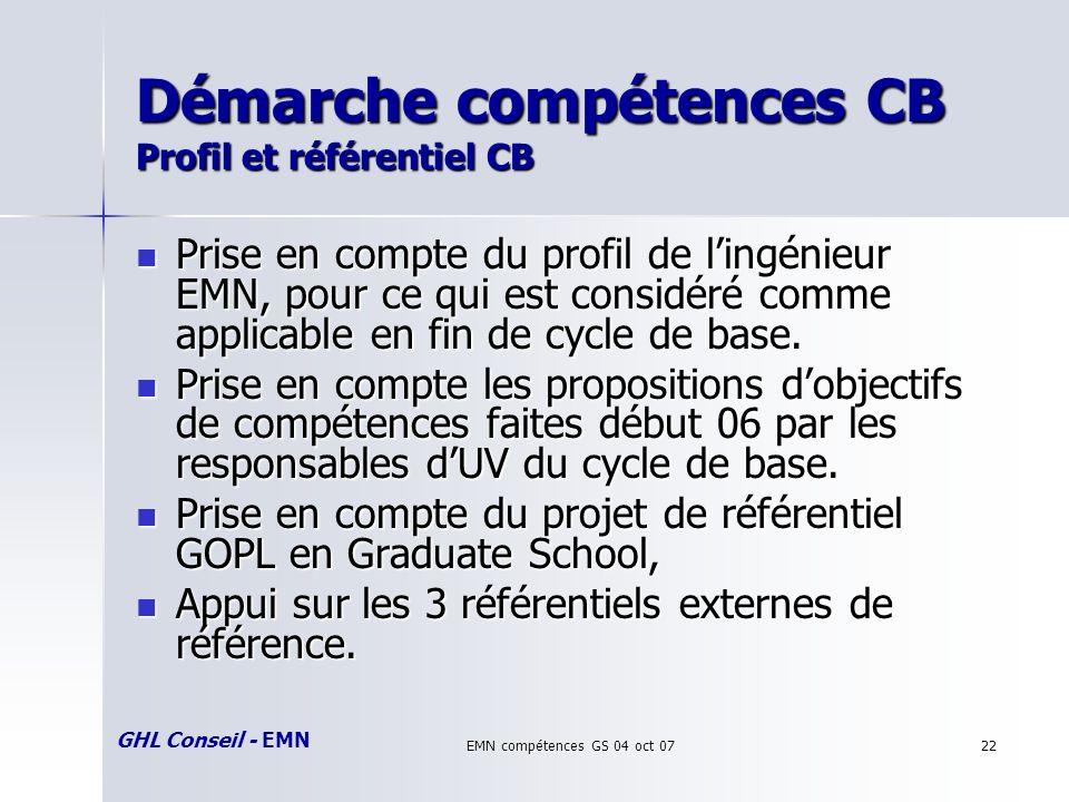 GHL Conseil - EMN EMN compétences GS 04 oct 0722 Démarche compétences CB Profil et référentiel CB Prise en compte du profil de lingénieur EMN, pour ce qui est considéré comme applicable en fin de cycle de base.
