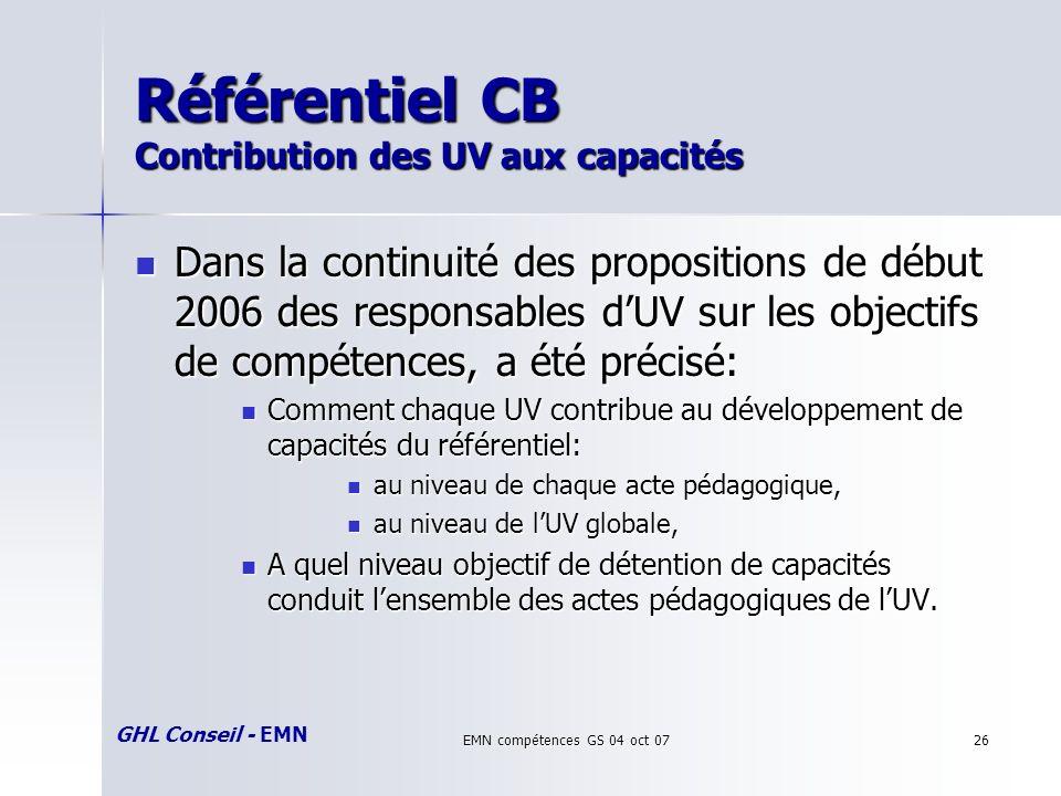 GHL Conseil - EMN EMN compétences GS 04 oct 0726 Référentiel CB Contribution des UV aux capacités Dans la continuité des propositions de début 2006 des responsables dUV sur les objectifs de compétences, a été précisé: Dans la continuité des propositions de début 2006 des responsables dUV sur les objectifs de compétences, a été précisé: Comment chaque UV contribue au développement de capacités du référentiel: Comment chaque UV contribue au développement de capacités du référentiel: au niveau de chaque acte pédagogique, au niveau de chaque acte pédagogique, au niveau de lUV globale, au niveau de lUV globale, A quel niveau objectif de détention de capacités conduit lensemble des actes pédagogiques de lUV.
