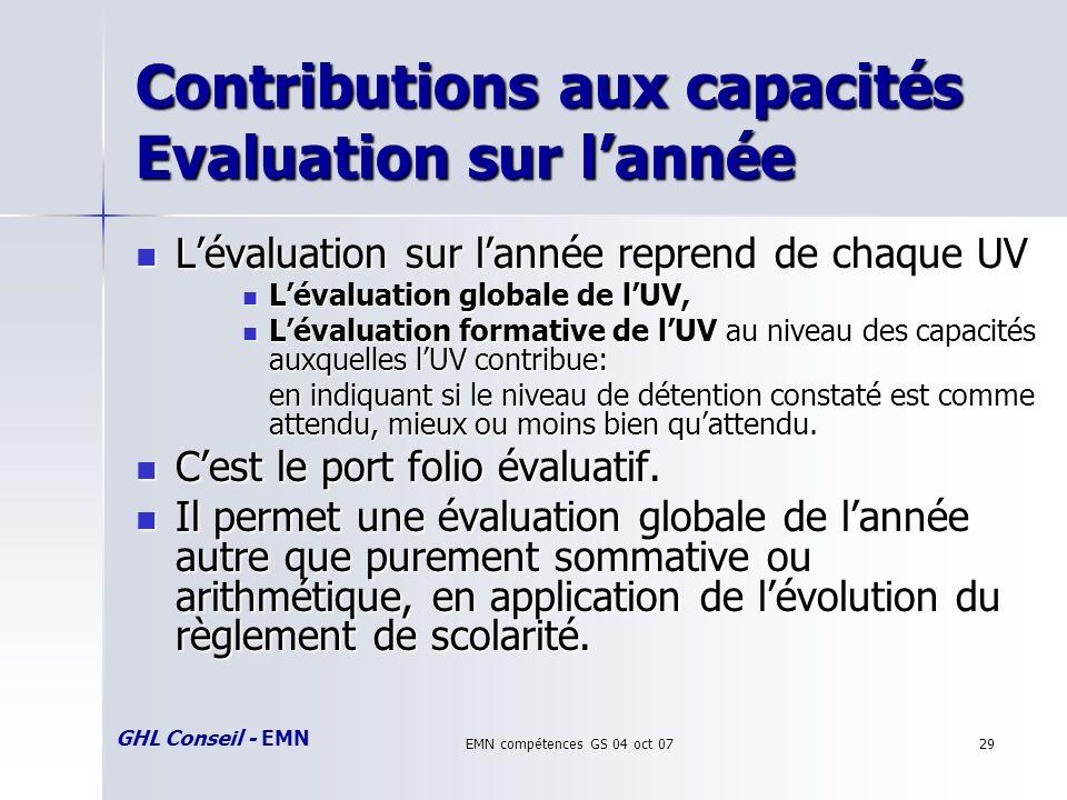 GHL Conseil - EMN EMN compétences GS 04 oct 0729 Contributions aux capacités Evaluation sur lannée Lévaluation sur lannée reprend de chaque UV Lévaluation sur lannée reprend de chaque UV Lévaluation globale de lUV, Lévaluation globale de lUV, Lévaluation formative de lUV au niveau des capacités auxquelles lUV contribue: Lévaluation formative de lUV au niveau des capacités auxquelles lUV contribue: en indiquant si le niveau de détention constaté est comme attendu, mieux ou moins bien quattendu.