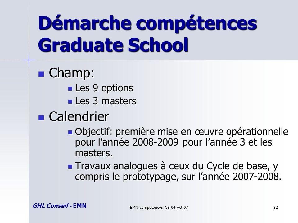 GHL Conseil - EMN EMN compétences GS 04 oct 0732 Démarche compétences Graduate School Champ: Champ: Les 9 options Les 9 options Les 3 masters Les 3 masters Calendrier Calendrier Objectif: première mise en œuvre opérationnelle pour lannée 2008-2009 pour lannée 3 et les masters.