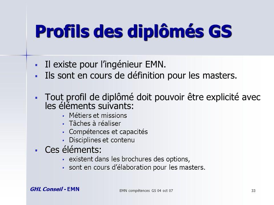 GHL Conseil - EMN EMN compétences GS 04 oct 0733 Profils des diplômés GS Il existe pour lingénieur EMN.