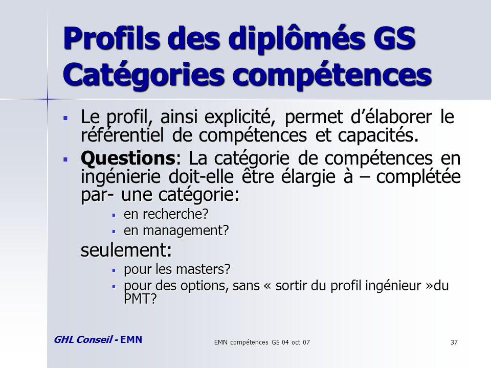 GHL Conseil - EMN EMN compétences GS 04 oct 0737 Profils des diplômés GS Catégories compétences Le profil, ainsi explicité, permet délaborer le référentiel de compétences et capacités.