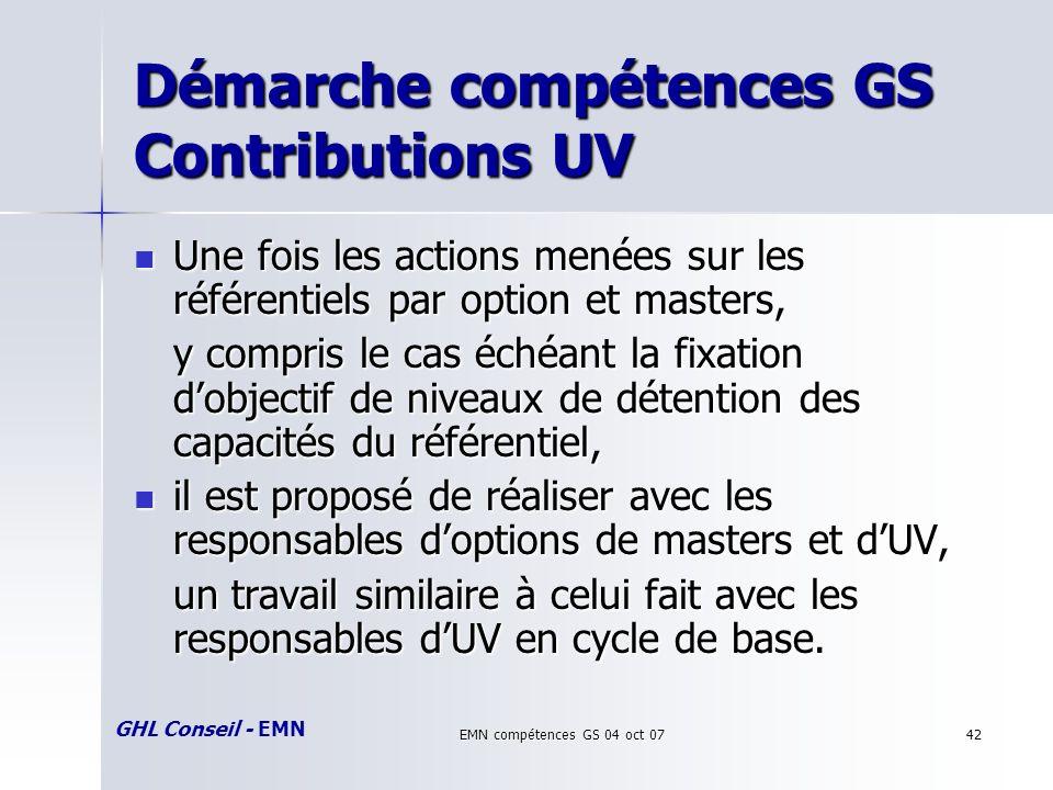 GHL Conseil - EMN EMN compétences GS 04 oct 0742 Démarche compétences GS Contributions UV Une fois les actions menées sur les référentiels par option et masters, Une fois les actions menées sur les référentiels par option et masters, y compris le cas échéant la fixation dobjectif de niveaux de détention des capacités du référentiel, il est proposé de réaliser avec les responsables doptions de masters et dUV, il est proposé de réaliser avec les responsables doptions de masters et dUV, un travail similaire à celui fait avec les responsables dUV en cycle de base.