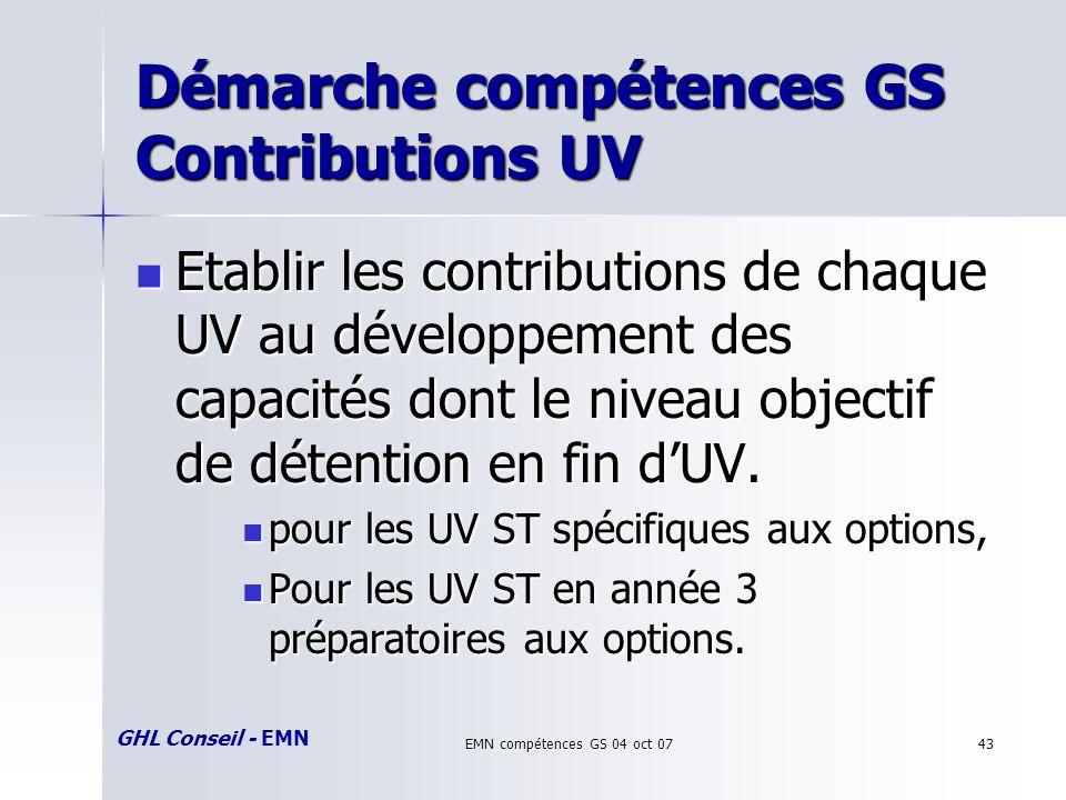 GHL Conseil - EMN EMN compétences GS 04 oct 0743 Démarche compétences GS Contributions UV Etablir les contributions de chaque UV au développement des capacités dont le niveau objectif de détention en fin dUV.
