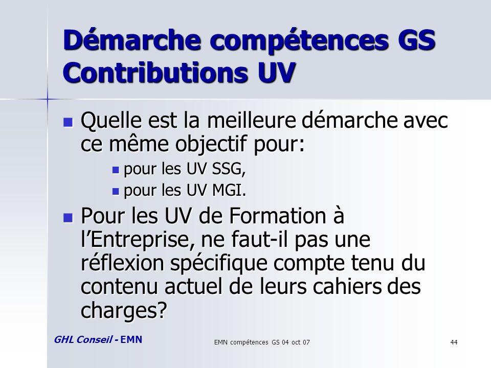 GHL Conseil - EMN EMN compétences GS 04 oct 0744 Démarche compétences GS Contributions UV Quelle est la meilleure démarche avec ce même objectif pour: Quelle est la meilleure démarche avec ce même objectif pour: pour les UV SSG, pour les UV SSG, pour les UV MGI.
