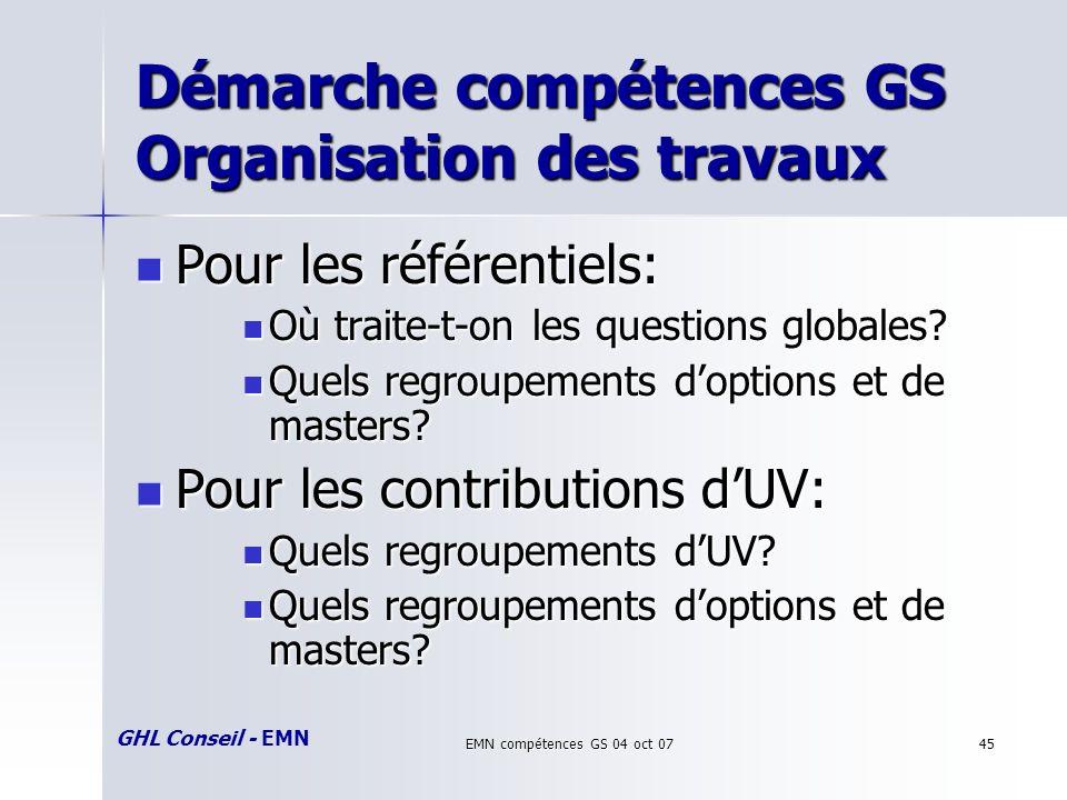 GHL Conseil - EMN EMN compétences GS 04 oct 0745 Démarche compétences GS Organisation des travaux Pour les référentiels: Pour les référentiels: Où traite-t-on les questions globales.