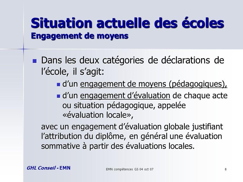 GHL Conseil - EMN EMN compétences GS 04 oct 0739 Démarche compétences GS Référentiels Première action Première action établir le référentiel de chaque option et master.