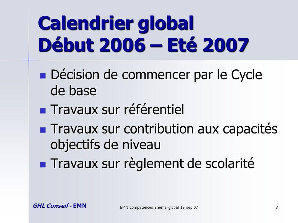 GHL Conseil - EMN EMN compétences shéma global 18 sep 073 Calendrier global Début 2006 – Eté 2007 Décision de commencer par le Cycle de base Décision