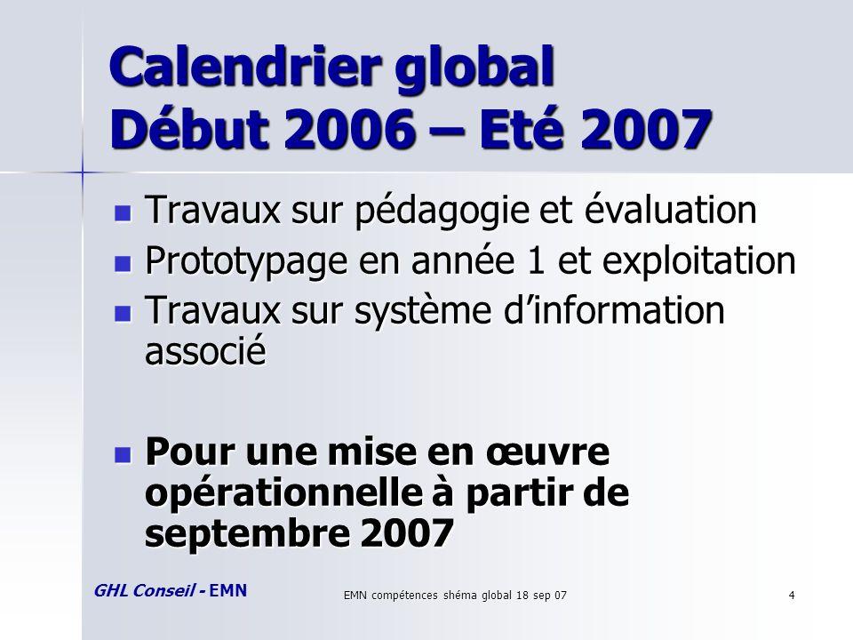 GHL Conseil - EMN EMN compétences shéma global 18 sep 074 Calendrier global Début 2006 – Eté 2007 Travaux sur pédagogie et évaluation Travaux sur péda