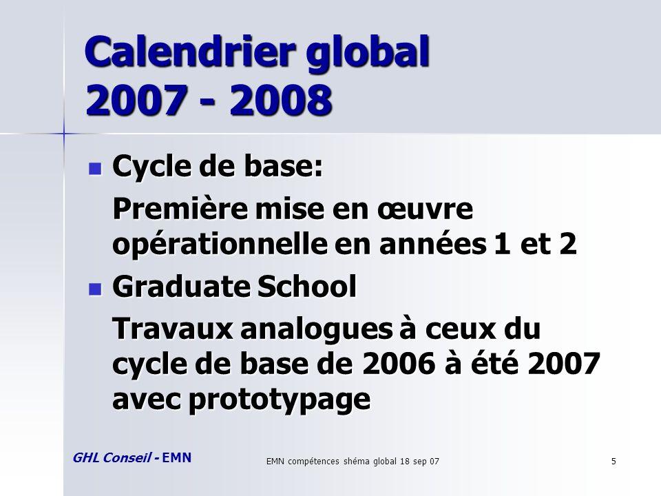 GHL Conseil - EMN EMN compétences shéma global 18 sep 075 Calendrier global 2007 - 2008 Cycle de base: Cycle de base: Première mise en œuvre opérationnelle en années 1 et 2 Graduate School Graduate School Travaux analogues à ceux du cycle de base de 2006 à été 2007 avec prototypage
