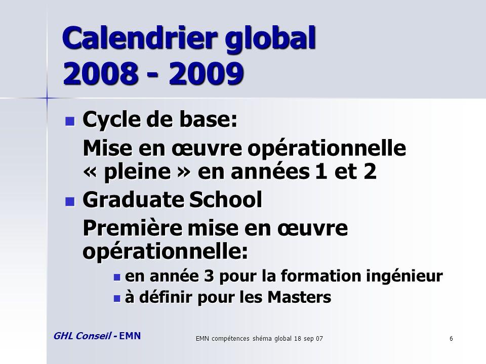 GHL Conseil - EMN EMN compétences shéma global 18 sep 076 Calendrier global 2008 - 2009 Cycle de base: Cycle de base: Mise en œuvre opérationnelle « p