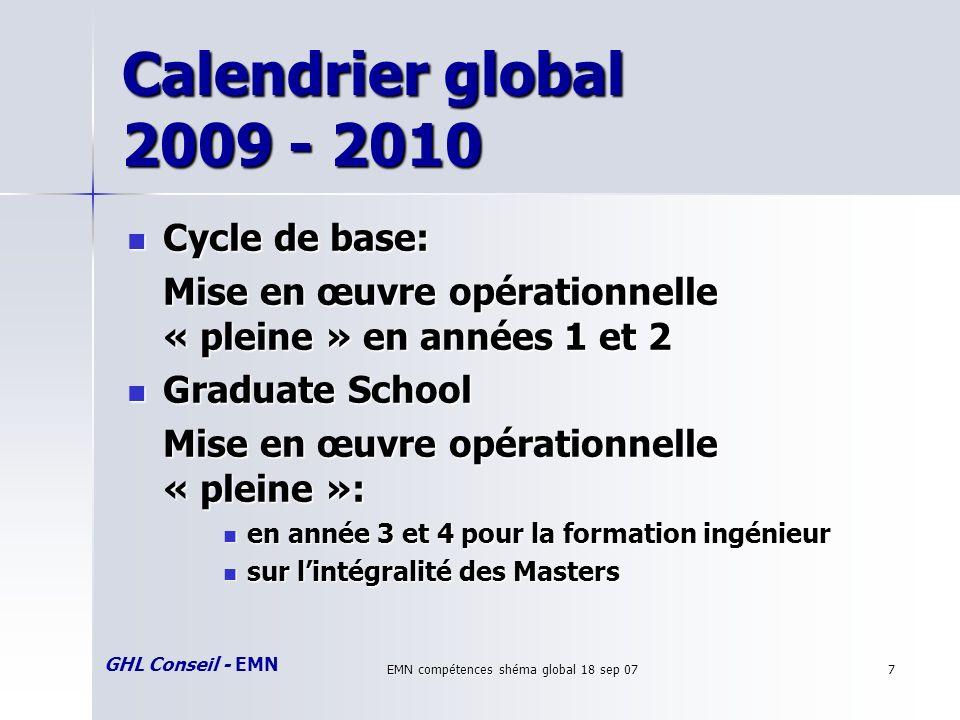GHL Conseil - EMN EMN compétences shéma global 18 sep 077 Calendrier global 2009 - 2010 Cycle de base: Cycle de base: Mise en œuvre opérationnelle « p
