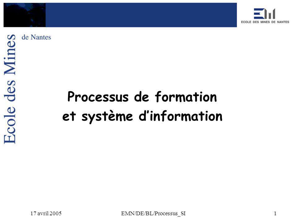 17 avril 2005EMN/DE/BL/Processus_SI2 Objectifs/stratégie/modalités - Améliorer le partage dinformations (sur les élèves, …) - Piloter les formations (indicateurs, adéquation des moyens) - Faciliter le travail des acteurs des formations Objectifs : - Définir ou re-définir les processus, les écrire - Définir des indicateurs de pilotage, les mesurer - Définir un système dinformation, le mettre en œuvre Stratégie/actions : - Approche globale, concertée, pérenne, simple, mode projet, consultant Modalités/principes :