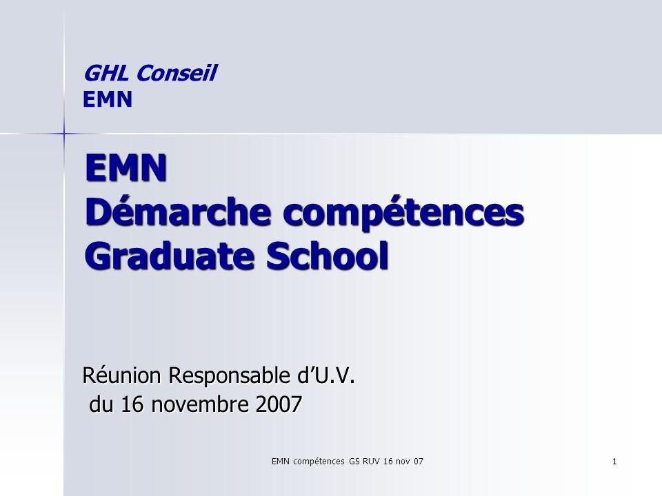 EMN compétences GS RUV 16 nov 07 1 EMN Démarche compétences Graduate School Réunion Responsable dU.V.