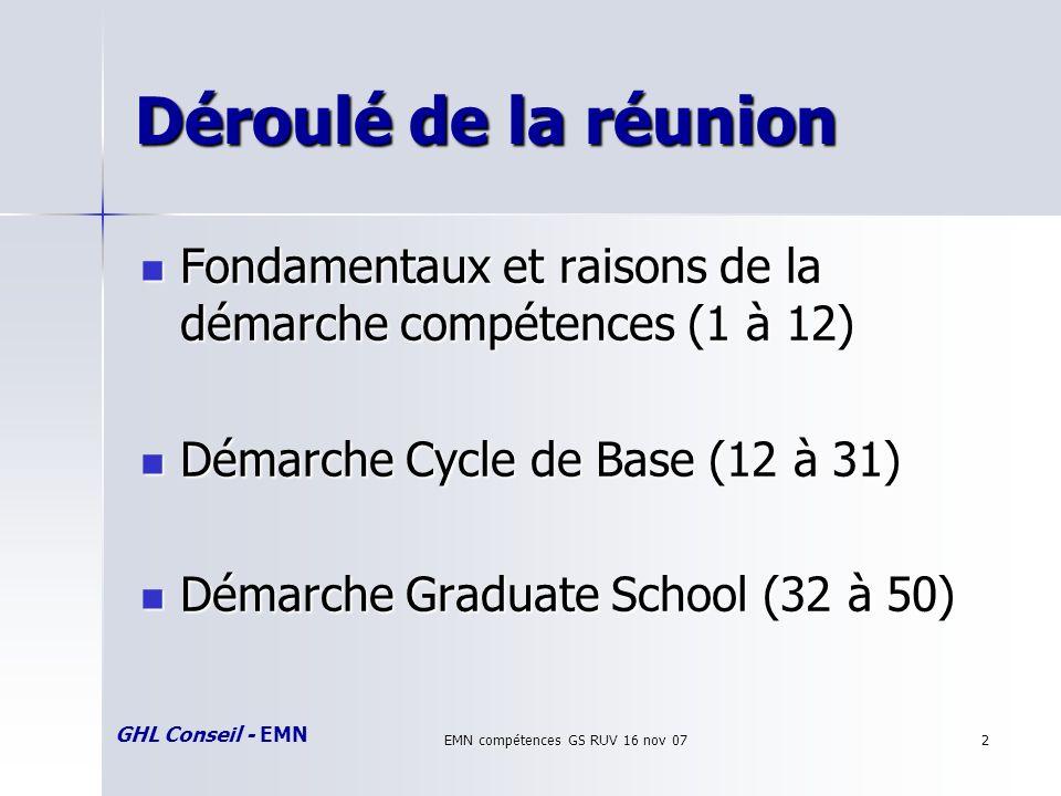 GHL Conseil - EMN EMN compétences GS RUV 16 nov 072 Déroulé de la réunion Fondamentaux et raisons de la démarche compétences (1 à 12) Fondamentaux et raisons de la démarche compétences (1 à 12) Démarche Cycle de Base (12 à 31) Démarche Cycle de Base (12 à 31) Démarche Graduate School (32 à 50) Démarche Graduate School (32 à 50)
