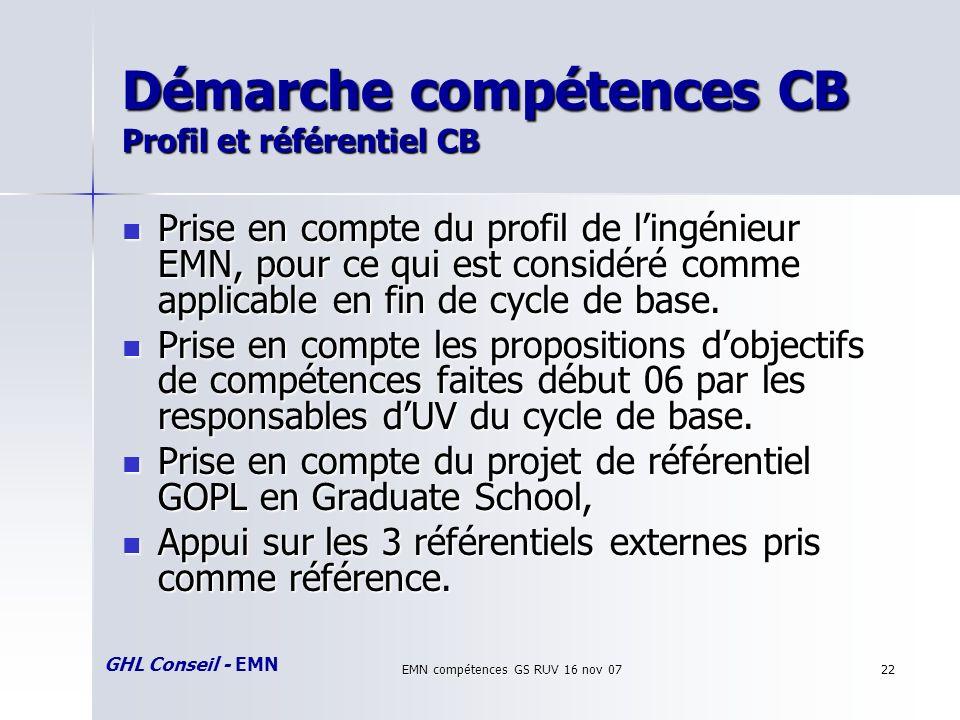 GHL Conseil - EMN EMN compétences GS RUV 16 nov 0722 Démarche compétences CB Profil et référentiel CB Prise en compte du profil de lingénieur EMN, pour ce qui est considéré comme applicable en fin de cycle de base.