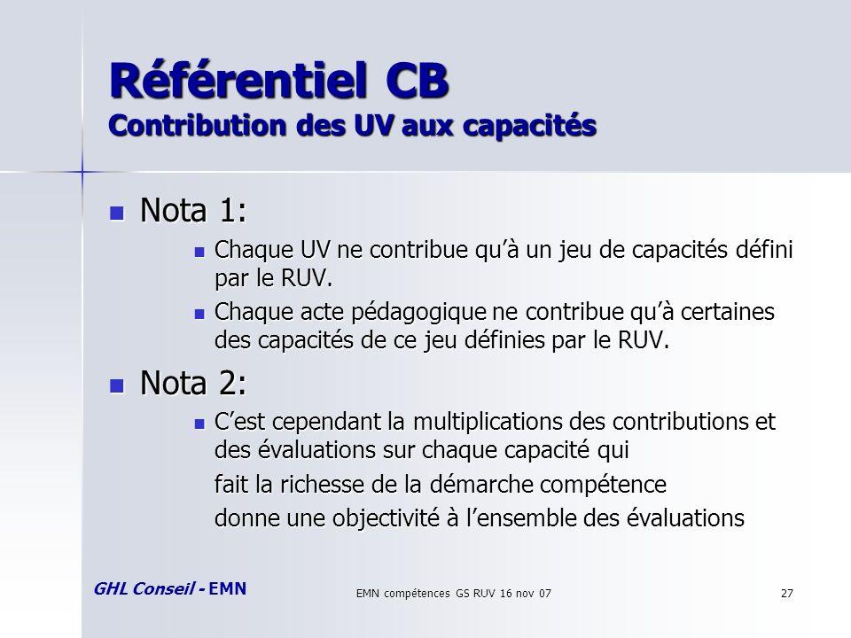 GHL Conseil - EMN EMN compétences GS RUV 16 nov 0727 Référentiel CB Contribution des UV aux capacités Nota 1: Nota 1: Chaque UV ne contribue quà un jeu de capacités défini par le RUV.