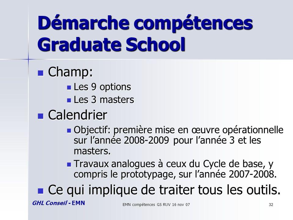 GHL Conseil - EMN EMN compétences GS RUV 16 nov 0732 Démarche compétences Graduate School Champ: Champ: Les 9 options Les 9 options Les 3 masters Les 3 masters Calendrier Calendrier Objectif: première mise en œuvre opérationnelle sur lannée 2008-2009 pour lannée 3 et les masters.