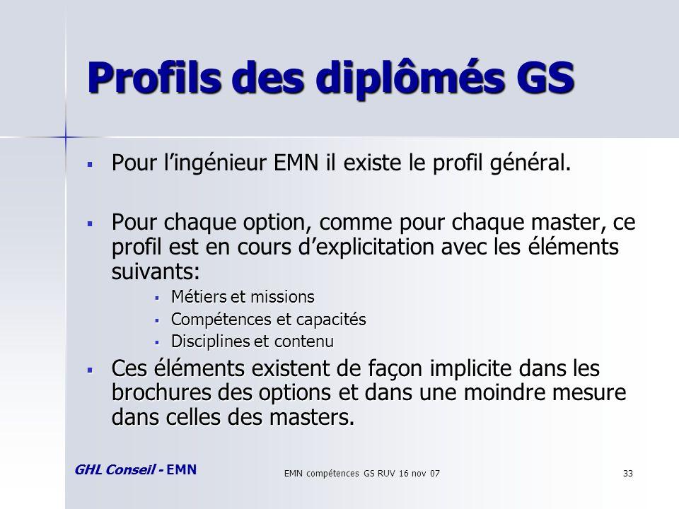 GHL Conseil - EMN EMN compétences GS RUV 16 nov 0733 Profils des diplômés GS Pour lingénieur EMN il existe le profil général.