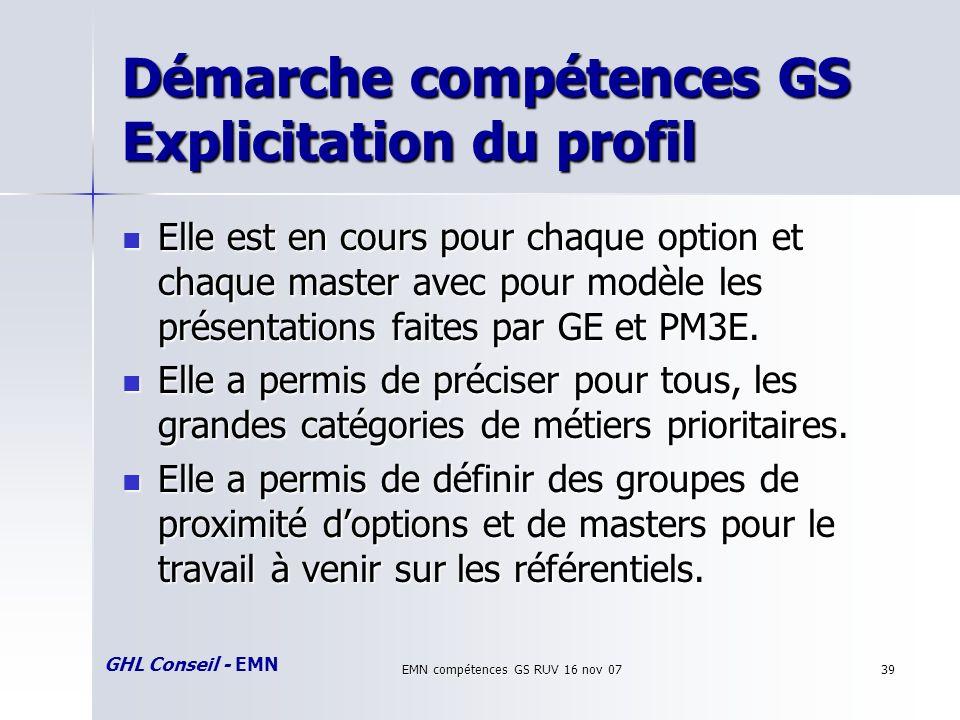 GHL Conseil - EMN EMN compétences GS RUV 16 nov 0739 Démarche compétences GS Explicitation du profil Elle est en cours pour chaque option et chaque master avec pour modèle les présentations faites par GE et PM3E.