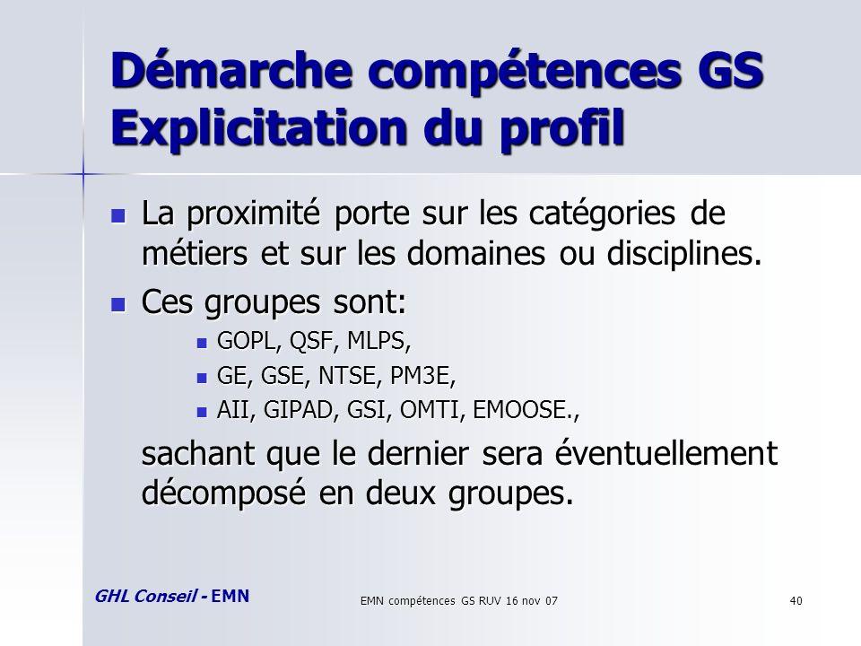 GHL Conseil - EMN EMN compétences GS RUV 16 nov 0740 Démarche compétences GS Explicitation du profil La proximité porte sur les catégories de métiers et sur les domaines ou disciplines.