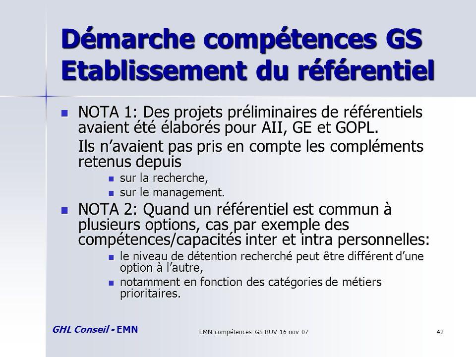 GHL Conseil - EMN EMN compétences GS RUV 16 nov 0742 Démarche compétences GS Etablissement du référentiel NOTA 1: Des projets préliminaires de référentiels avaient été élaborés pour AII, GE et GOPL.