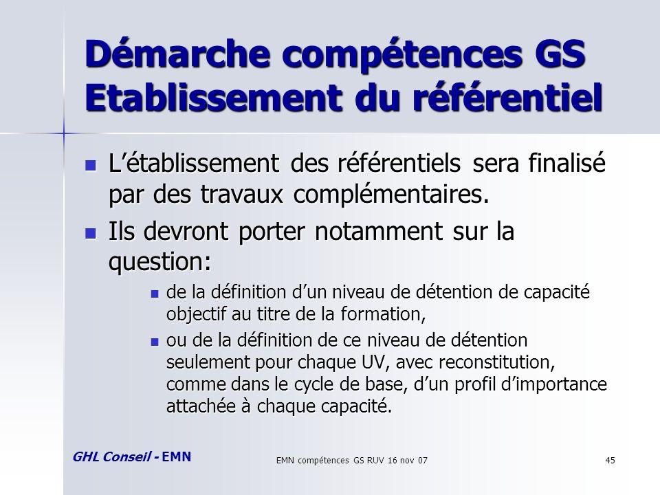 GHL Conseil - EMN EMN compétences GS RUV 16 nov 0745 Démarche compétences GS Etablissement du référentiel Létablissement des référentiels sera finalisé par des travaux complémentaires.