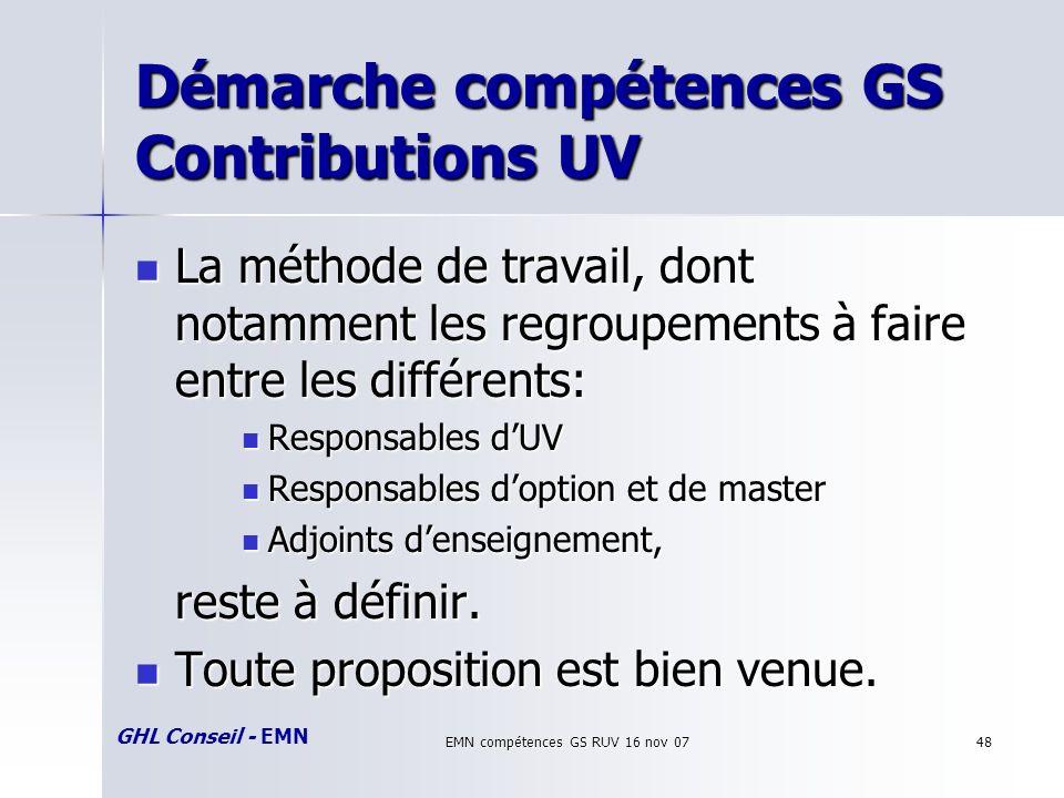 GHL Conseil - EMN EMN compétences GS RUV 16 nov 0748 Démarche compétences GS Contributions UV La méthode de travail, dont notamment les regroupements à faire entre les différents: La méthode de travail, dont notamment les regroupements à faire entre les différents: Responsables dUV Responsables dUV Responsables doption et de master Responsables doption et de master Adjoints denseignement, Adjoints denseignement, reste à définir.