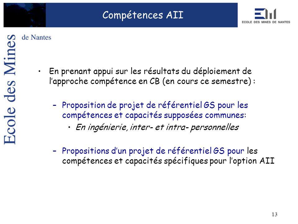 13 Compétences AII En prenant appui sur les résultats du déploiement de lapproche compétence en CB (en cours ce semestre) : –Proposition de projet de