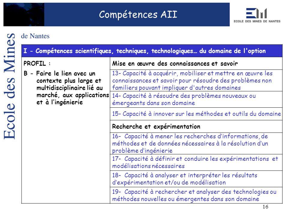 16 I - Compétences scientifiques, techniques, technologiques… du domaine de l'option PROFIL :Mise en œuvre des connaissances et savoir B - Faire le li
