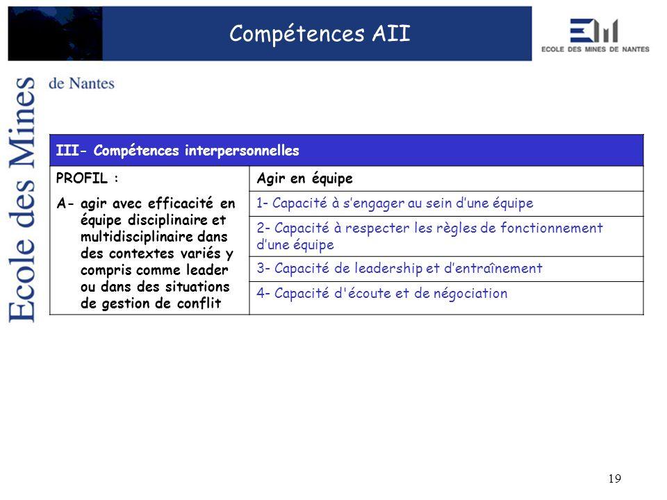 19 Compétences AII III- Compétences interpersonnelles PROFIL :Agir en équipe A- agir avec efficacité en équipe disciplinaire et multidisciplinaire dan