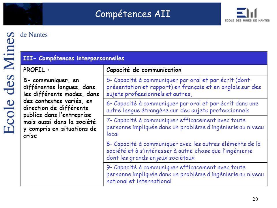 20 Compétences AII III- Compétences interpersonnelles PROFIL :Capacité de communication B- communiquer, en différentes langues, dans les différents mo