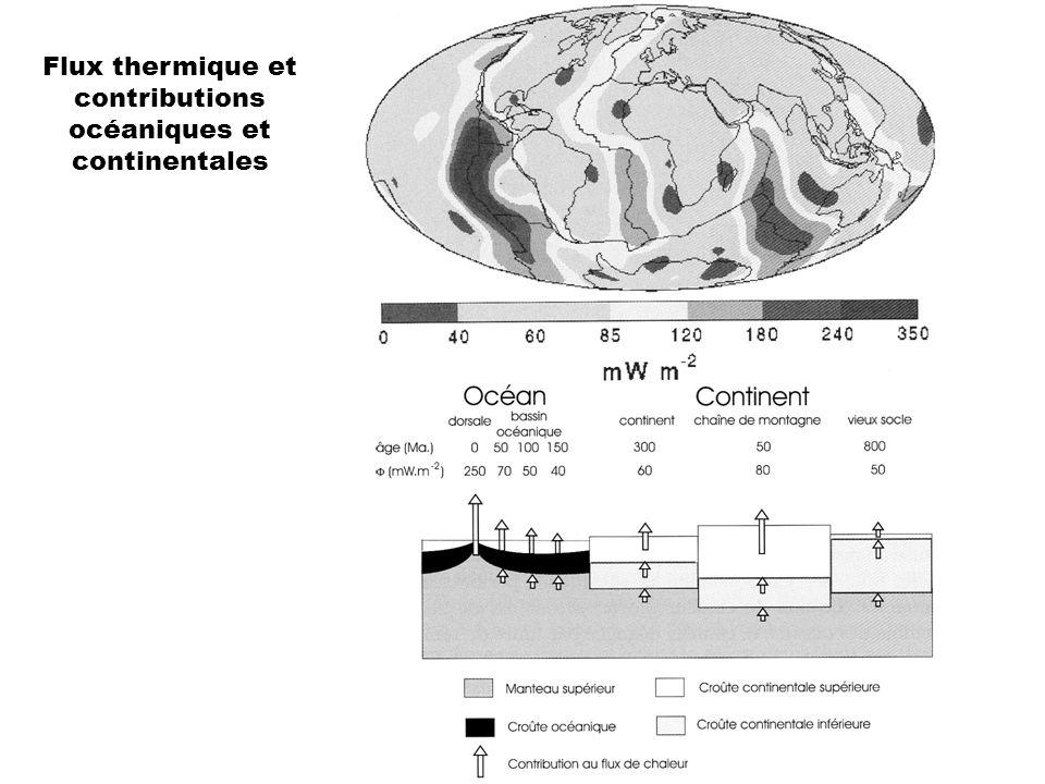 Flux thermique océanique et continental