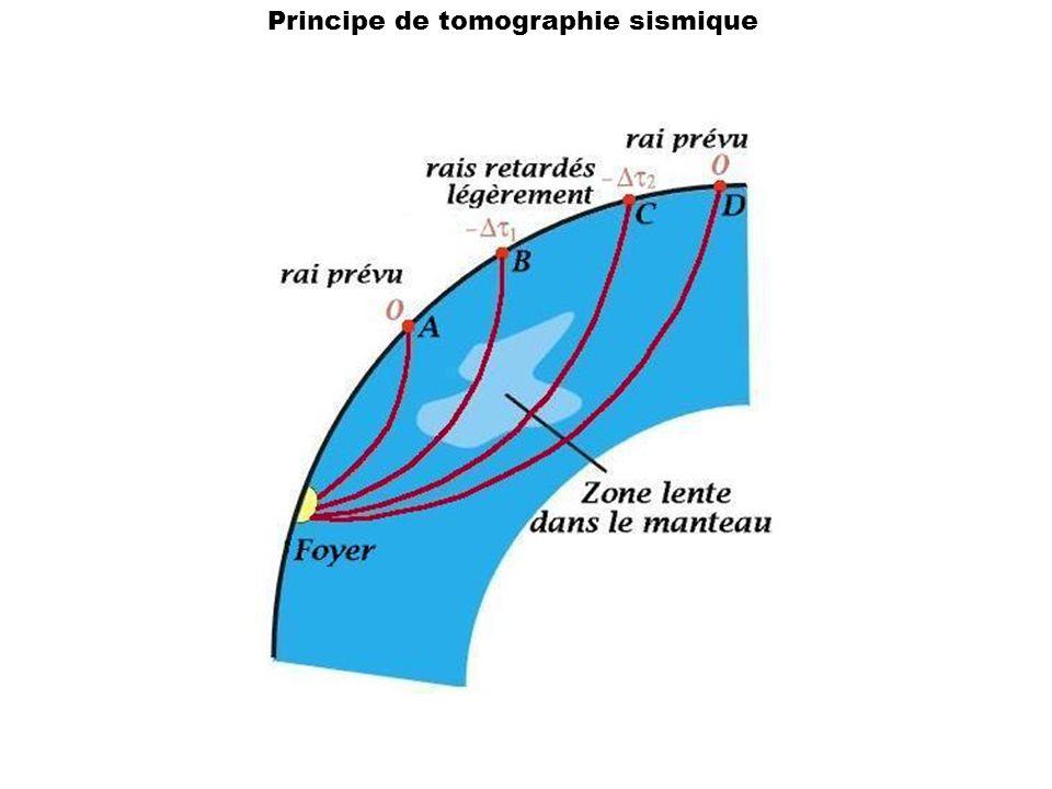 Survolez l'image et cliquez ! Principe de tomographie sismique