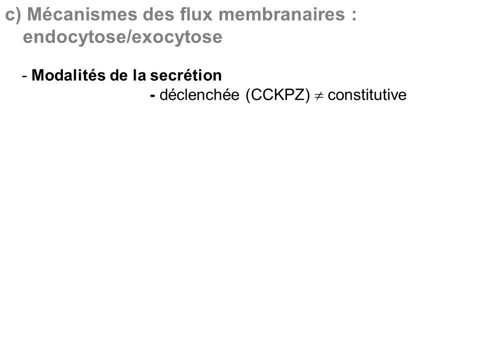 - Modalités de la secrétion - déclenchée (CCKPZ) constitutive c) Mécanismes des flux membranaires : endocytose/exocytose