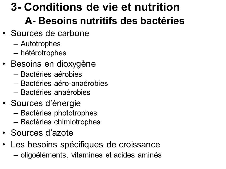 3- Conditions de vie et nutrition A- Besoins nutritifs des bactéries Sources de carbone –Autotrophes –hétérotrophes Besoins en dioxygène –Bactéries aé