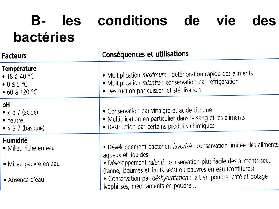 B- les conditions de vie des bactéries