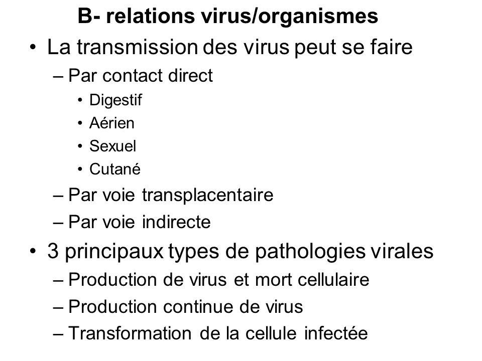 B- relations virus/organismes La transmission des virus peut se faire –Par contact direct Digestif Aérien Sexuel Cutané –Par voie transplacentaire –Pa